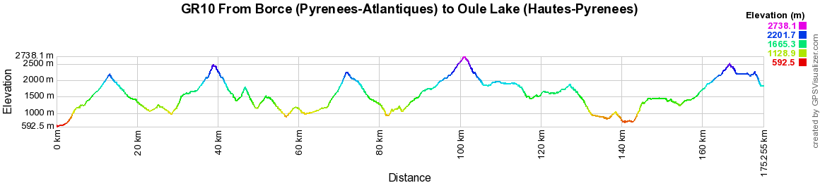 GR10 Hiking from Borce (Pyrenees-Atlantiques) to Oule Lake (Hautes-Pyrenees)