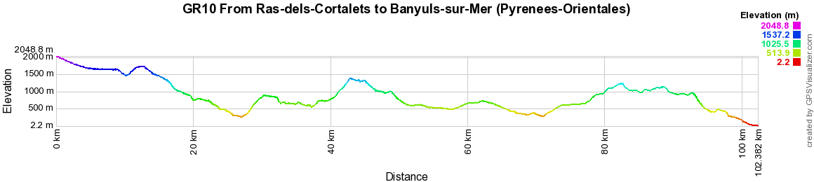 GR10 Hiking from Ras-dels-Cortalets to Banyuls-sur-Mer (Pyrenees-Orientales) 2