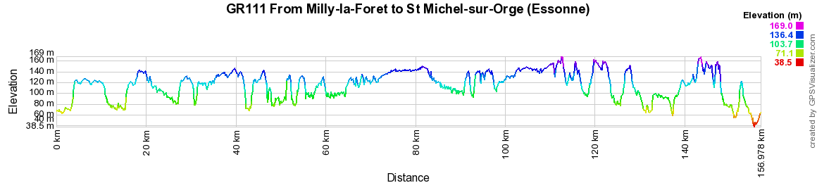 GR111 Walking from Milly-la-Foret to St Michel-sur-Orge (Essonne)