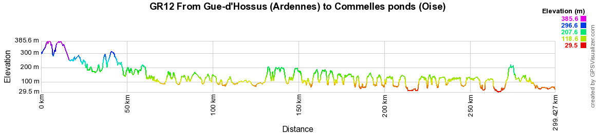 GR12 Walking from Gue-d'Hossus (Ardennes) to Commelles ponds (Oise) 2