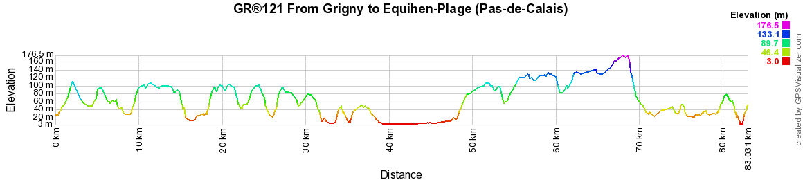 GR®121 Hiking from Grigny to Equihen-Plage (Pas-de-Calais) 2