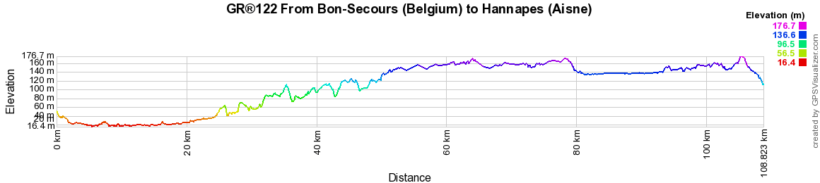 GR122 Walking from Bon-Secours (Belgium) to Hannapes (Aisne) 2
