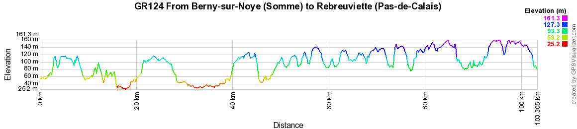 GR124 Walking from Berny-sur-Noye (Somme) to Rebreuviette (Pas-de-Calais) 2