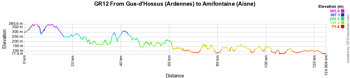 GR12 Walking from Gue-d'Hossus (Ardennes) to Amifontaine (Aisne) 2