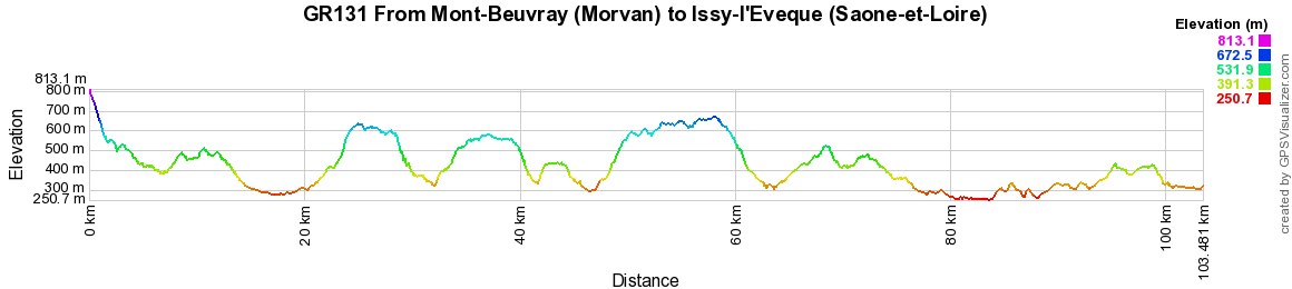 GR131 Hiking from Mont-Beuvray (Morvan) to Issy-l'Eveque (Saone-et-Loire) 2