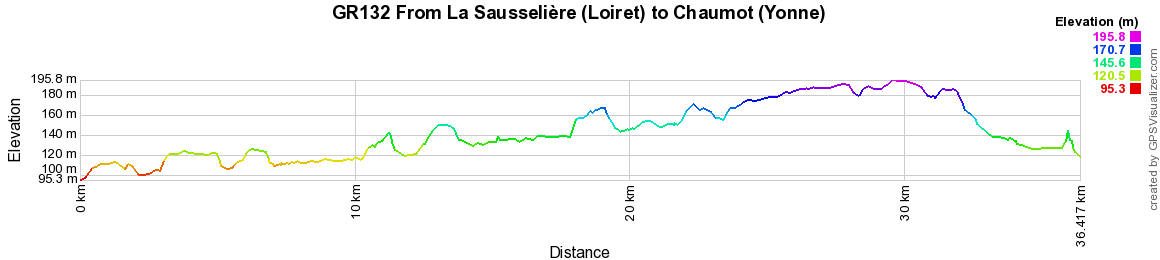 GR132 Hiking from La Sausseliere (Loiret) to Chaumot (Yonne) 2