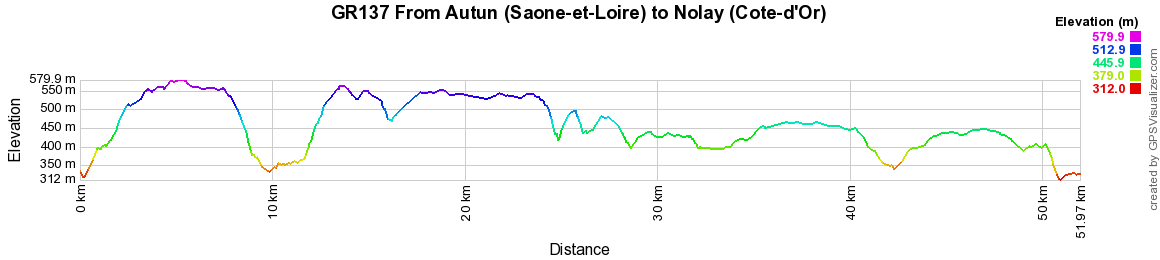 GR137 Walking from Autun (Saone-et-Loire) to Nolay (Cote-d'Or) 2