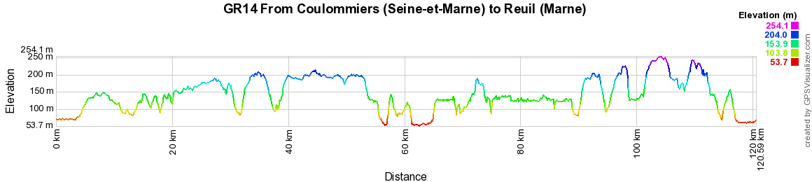 GR14 Walking from Coulommiers (Seine-et-Marne) to Reuil (Marne)