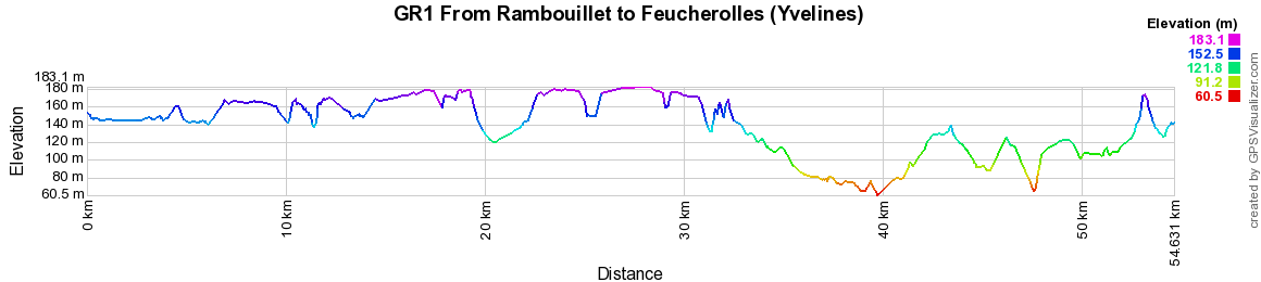 GR1 Walking from Rambouillet to Feucherolles (Yvelines) 2