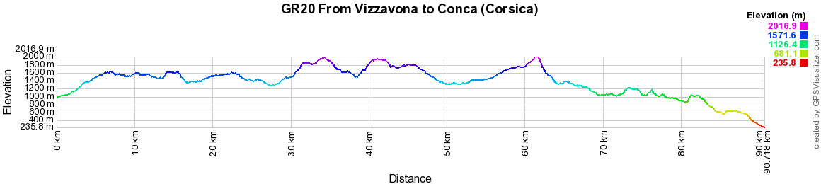 GR20 Hiking from Vizzavona to Conca (South-Corsica) 2