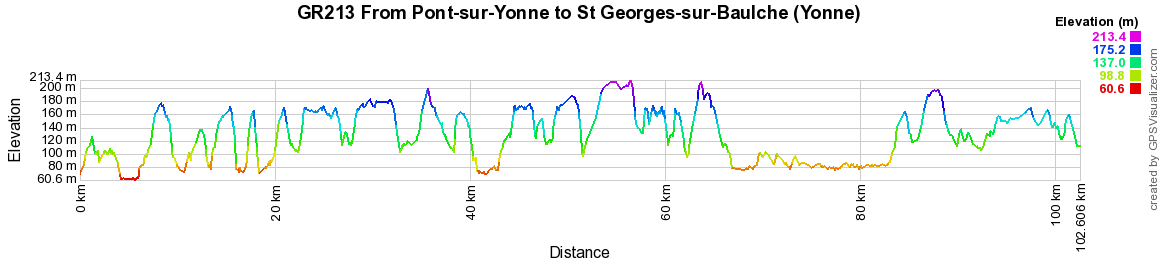 GR213 Hiking from Pont-sur-Yonne to St Georges-sur-Baulche (Yonne) 2