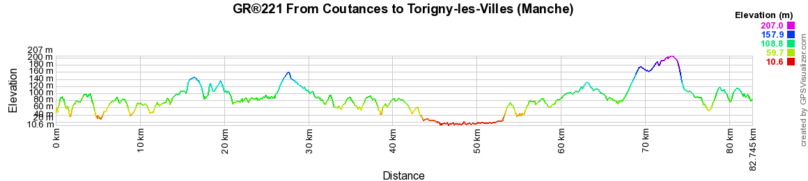 GR221 Hiking from Coutances to Torigny-les-Villes (Manche) 2
