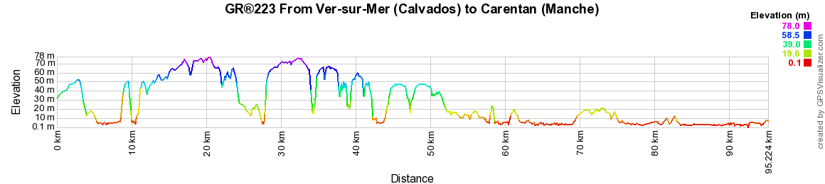 GR223 Hiking from Ver-sur-Mer (Calvados) to Carentan (Manche) 2