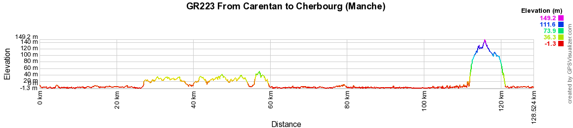GR223 Walking from Carentan to Cherbourg (Manche) 2