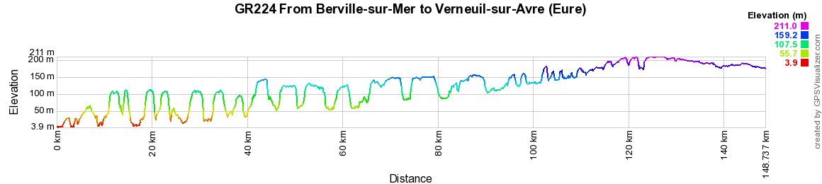 GR224 Walking from Berville-sur-Mer to Verneuil-sur-Avre (Eure) 2