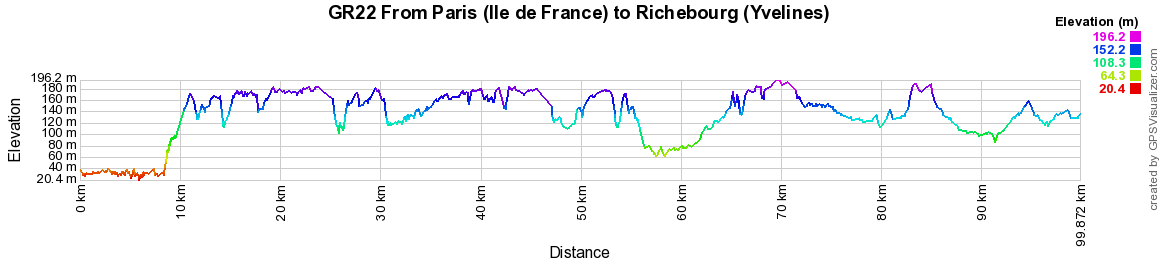 GR22 Walking from Paris (Ile de France) to Richebourg (Yvelines) 2