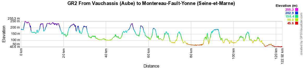 GR2 Walking from Vauchassis (Aube) to Montereau-Fault-Yonne (Seine-et-Marne) 2