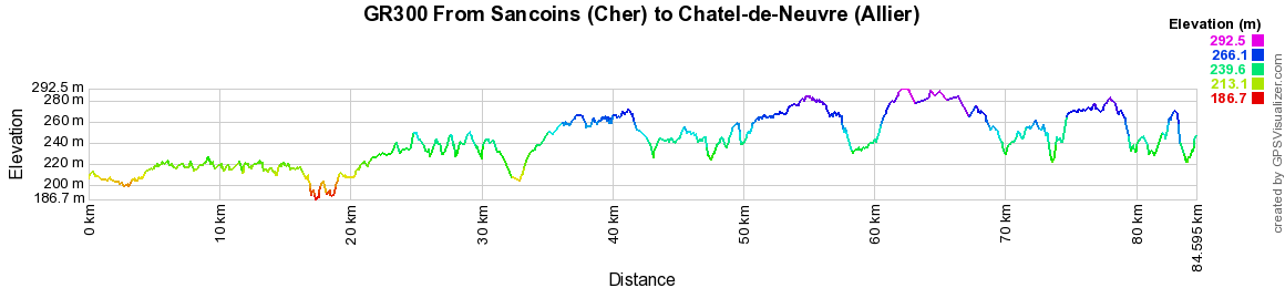 GR300 Walking from Sancoins (Cher) to Chatel-de-Neuvre (Allier) 2