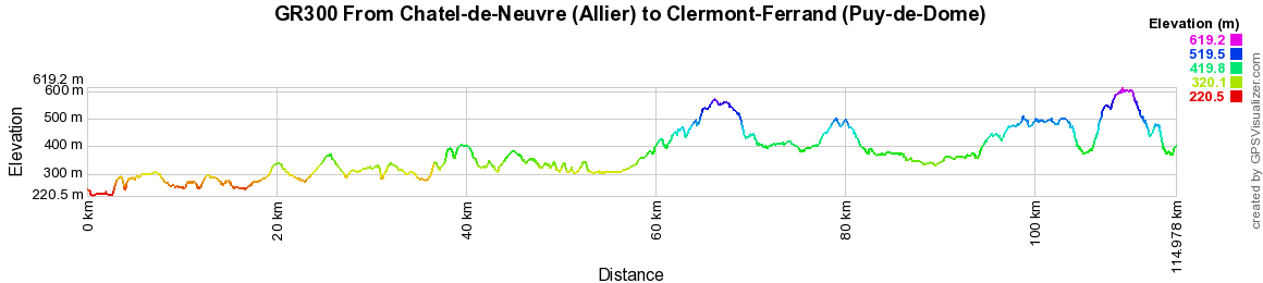 GR300 Hiking from Chatel-de-Neuvre (Allier) to Clermont-Ferrand (Puy-de-Dome) 2
