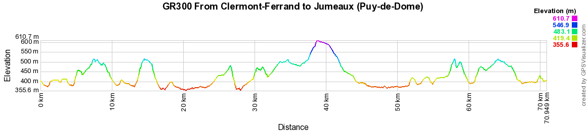 GR300 Hiking from Clermont-Ferrand to Jumeaux (Puy-de-Dome) 2