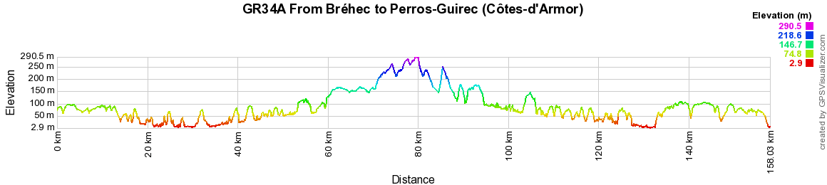 GR34A Hiking from Brehec to Perros-Guirec (Cotes-d'Armor) 2