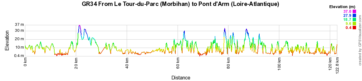 GR34 Walking from Vannes to Le Tour-du-Parc (Morbihan) 2