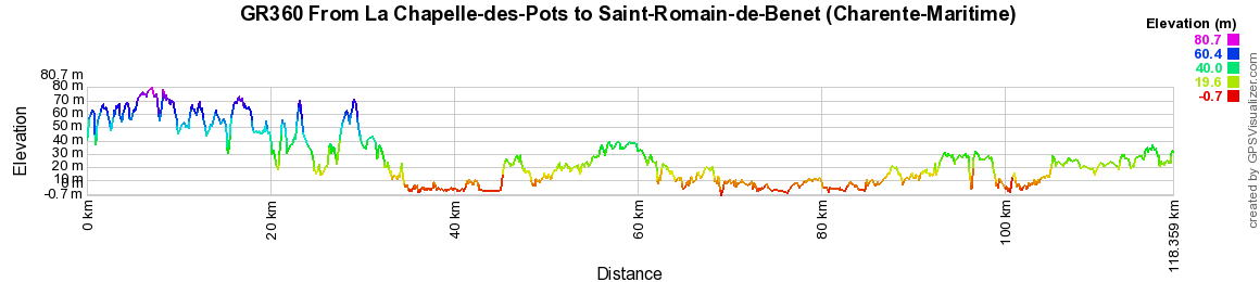 GR360 Walking from La Chapelle-des-Pots to Saint-Romain-de-Benet (Charente-Maritime)