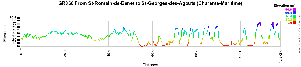 GR360 Hiking from St-Romain-de-Benet to St-Georges-des-Agouts (Charente-Maritime) 2