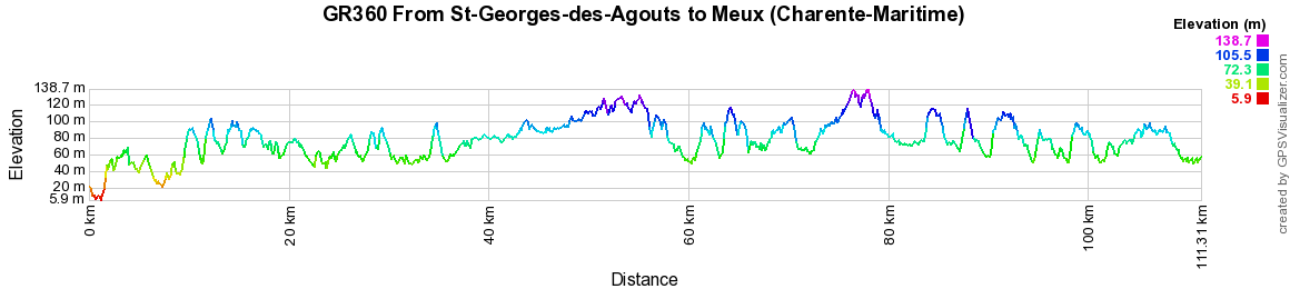 GR360 Hiking from St-Georges-des-Agouts to Meux (Charente-Maritime) 2