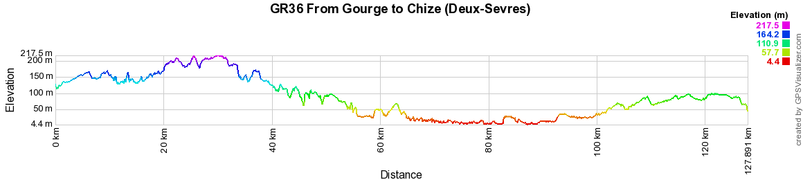 GR36 Hiking from Gourge to Chize (Deux-Sevres) 2