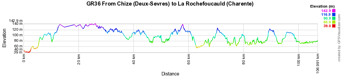 GR36 Hiking from Chize (Deux-Sevres) to La Rochefoucauld (Charente) 2