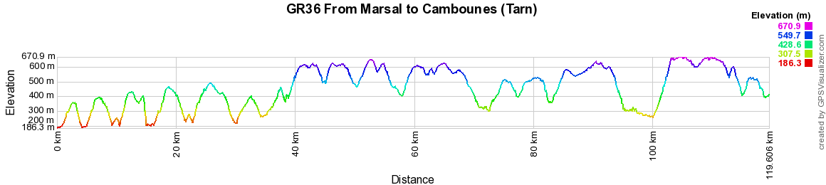 GR36 Hiking from Marsal to Cambounes (Tarn) 2