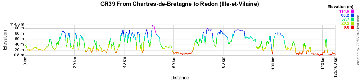 GR39 Hiking from Chartres-de-Bretagne to Redon (Ille-et-Vilaine) 2