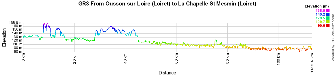 GR3 Hiking from Ousson-sur-Loire to La Chapelle St Mesmin (Loiret) 2