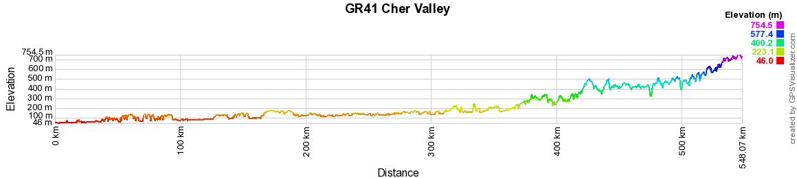 GR41 Hiking along Cher Valley 2
