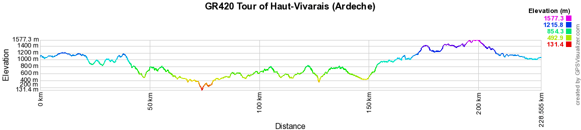 GR420 Hiking on the Tour of Haut-Vivarais (Ardeche) 2