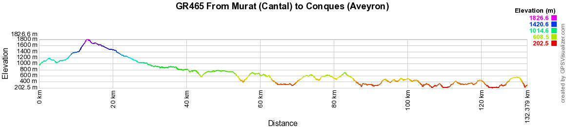 GR465 Hiking from Murat (Cantal) to Conques (Aveyron) 2