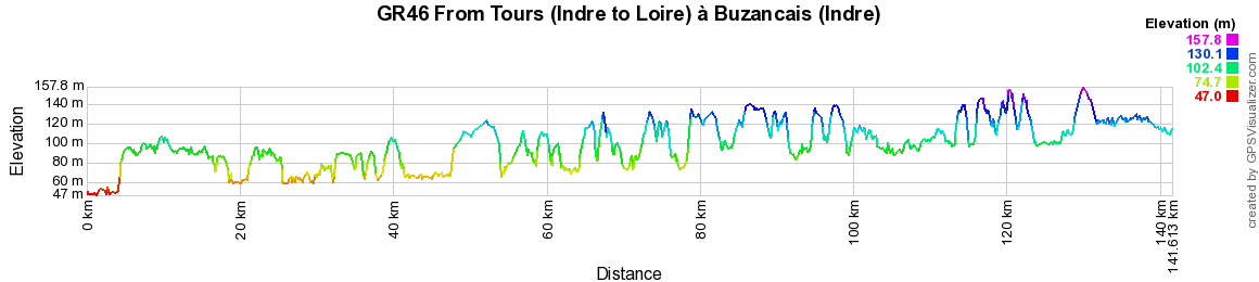 GR46 Hiking from Tours (Indre-et-Loire) to Buzancais (Indre) 2
