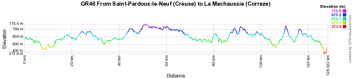 GR46 Hiking from St-Pardoux-le-Neuf (Creuse) to La Mechaussie (Correze) 2