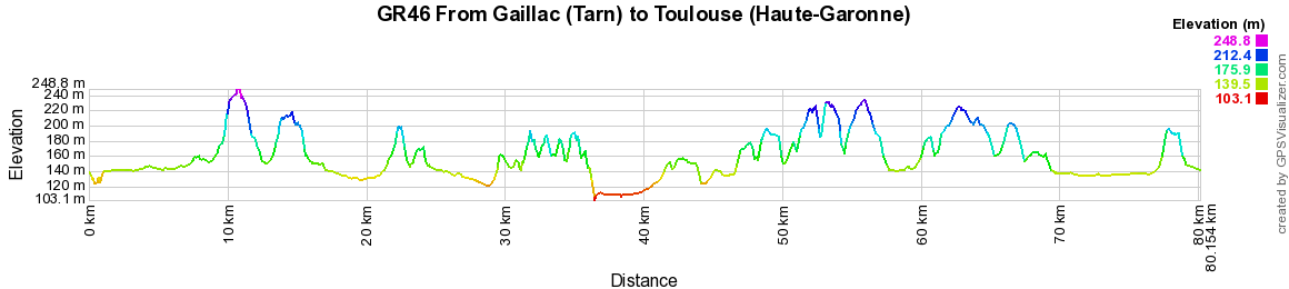 GR46 Hiking from Gaillac (Tarn) to Toulouse (Haute-Garonne) 2