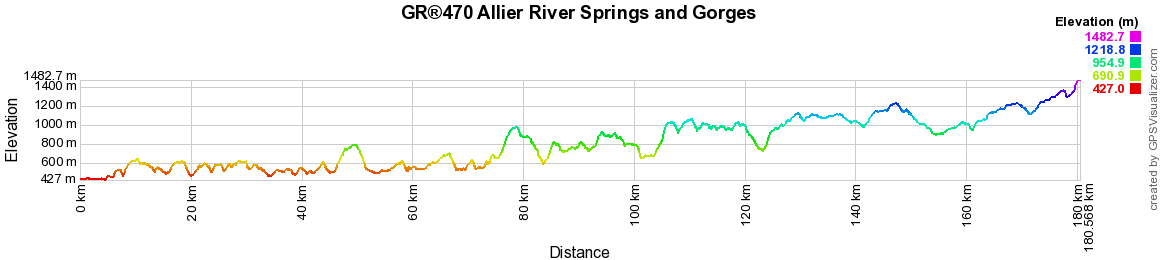 GR®470 Allier River Springs and Gorges (Haute-Loire, Lozere) 2