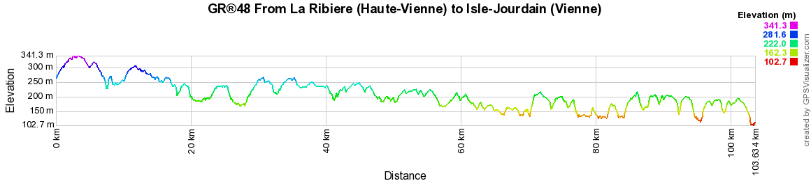 GR48 Hiking from La Ribiere (Haute-Vienne) to Isle-Jourdain (Vienne) 2
