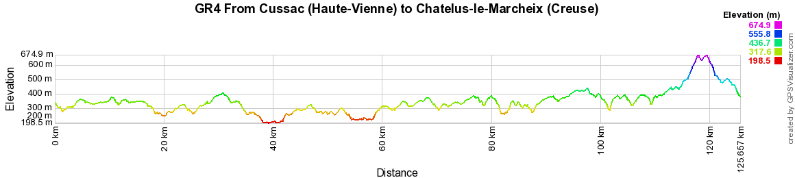 GR4 Hiking from Cussac (Haute-Vienne) to Chatelus-le-Marcheix (Creuse) 2