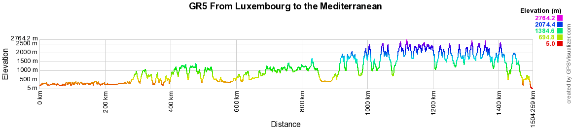 GR5 Hiking from Luxembourg to the Mediterranean 2