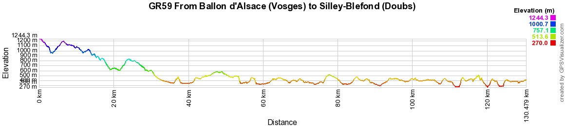 2 GR59 Hiking from le Ballon d'Alsace (Vosges) to Silley-Blefond (Doubs)
