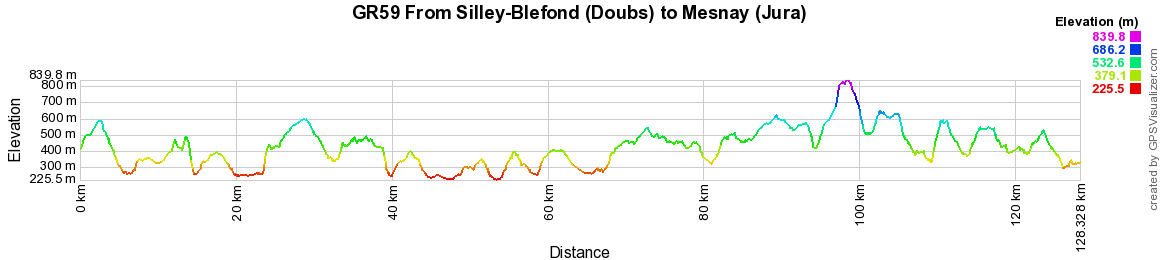 GR59 Hiking from Silley-Blefond (Doubs) to Mesnay (Jura)