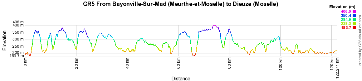 GR5 Hiking from Bayonville-Sur-Mad (Meurthe-et-Moselle) to Dieuze (Moselle) 2