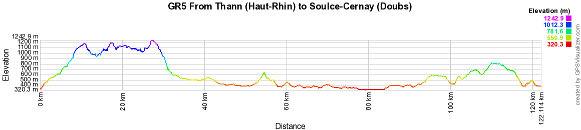 GR5 Hiking from Thann (Haut-Rhin) to Soulce-Cernay (Doubs) 2