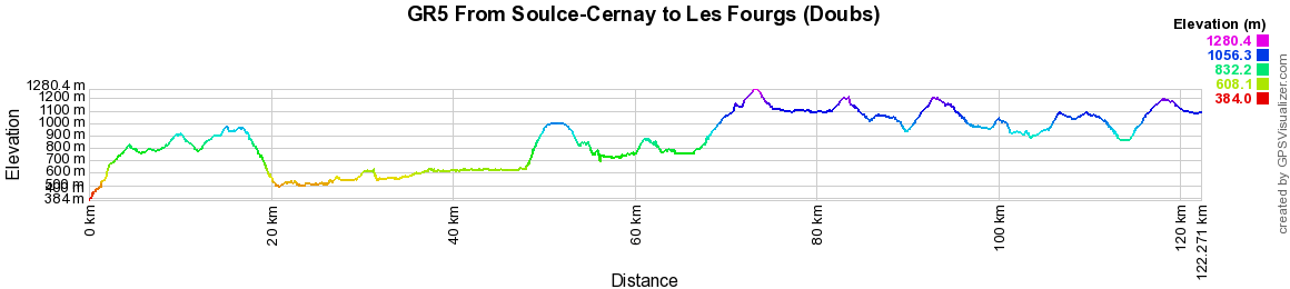 GR5 Hiking from Soulce-Cernay to Les Fourgs (Doubs) 2