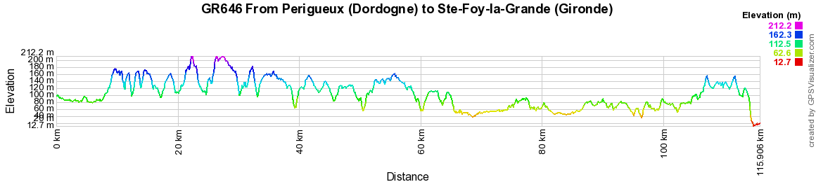 GR646 Walking from Perigueux (Dordogne) to Ste-Foy-la-Grande (Gironde) 2